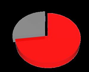 Web API Performance Testing API Monitor API Speed Test API Speed Test API Test Online API Test Online API Speed Test API Test Online Monitor REST API REST API Monitoring API Monitoring Tools REST API Monitoring REST API Performance Web API Performance Testing Web API Performance Testing API Testing Service