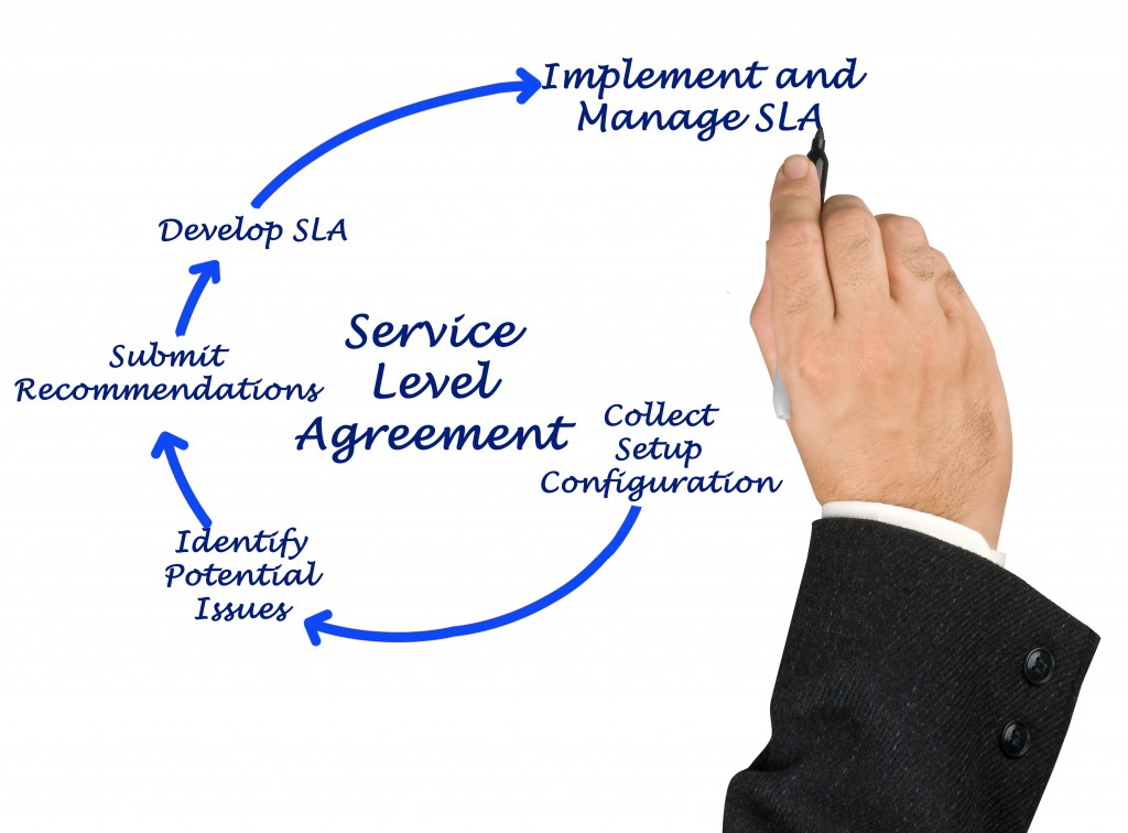 sla for apis monitoring your api service level agreement sla