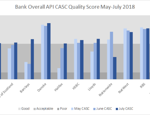 Open Banking CMA9 API Performance Data CMA9  – July 2018
