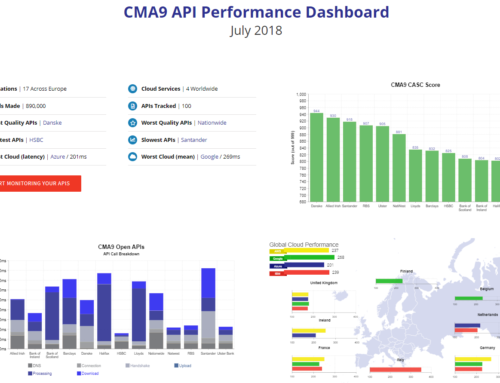 Monthly Fintech API Performance Dashboard