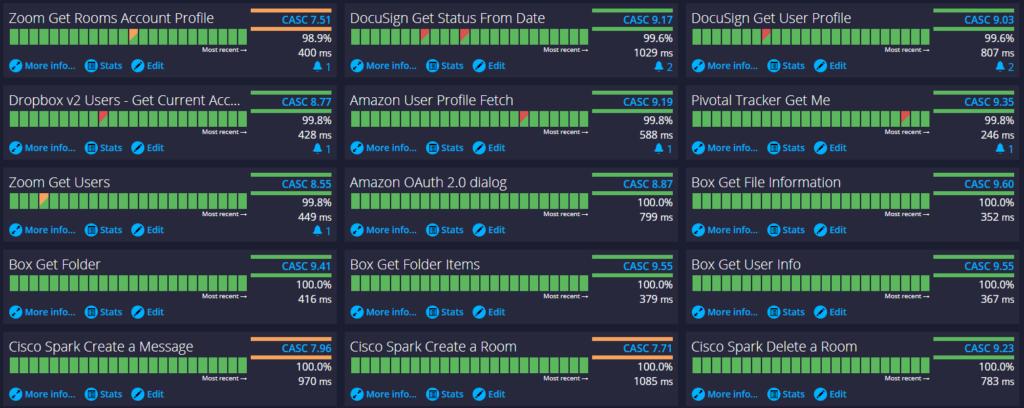 Home Page API Summary