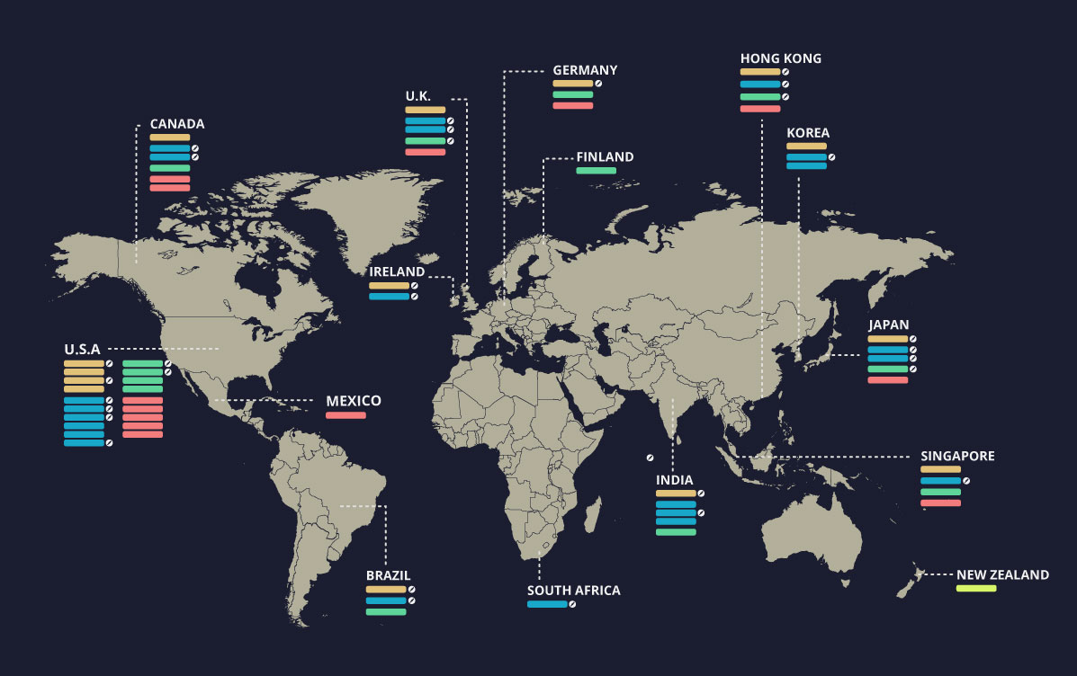 Map of the world APImetrics