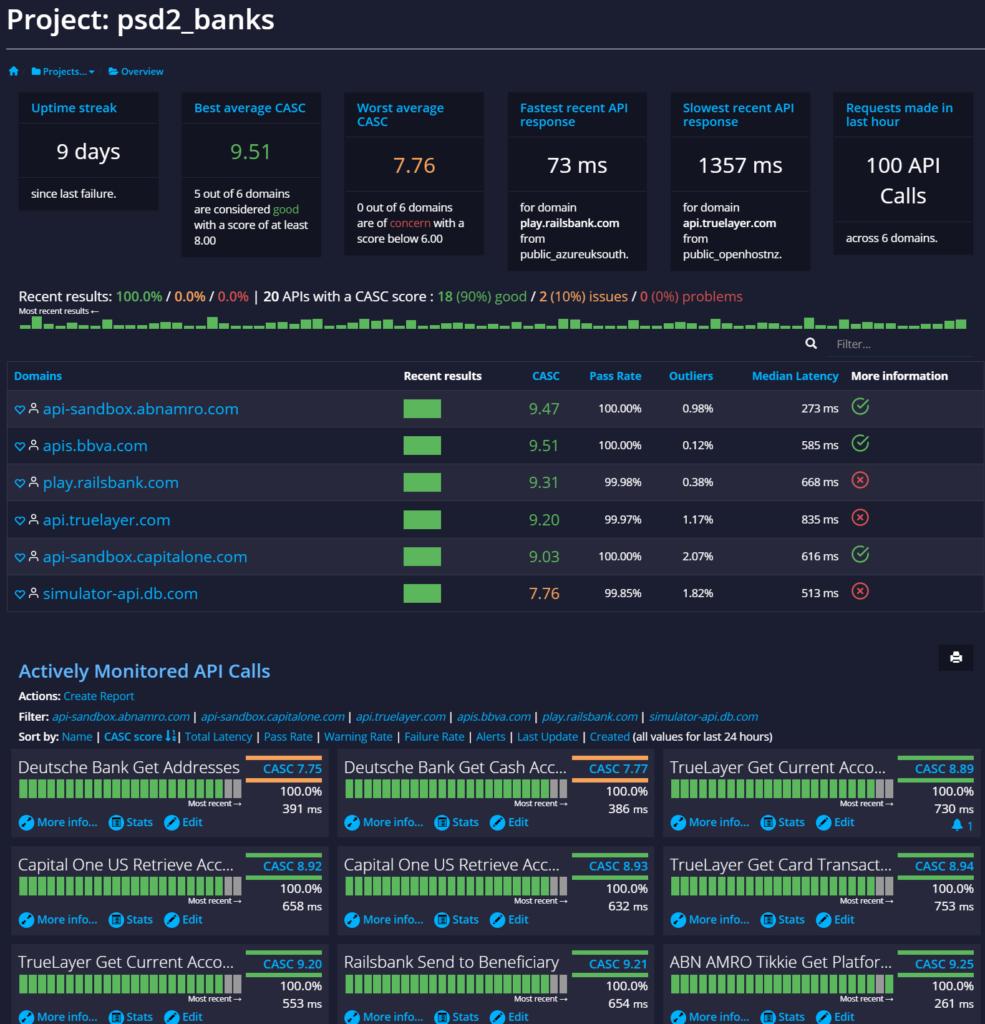 APImetrics API metric project homepage