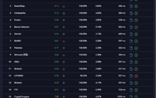 API.expert Weekly Banking API Analysis HitBTC cryptocurrency 1