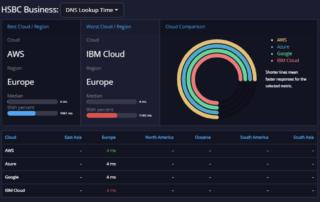 Open Banking API – UK – Production 3